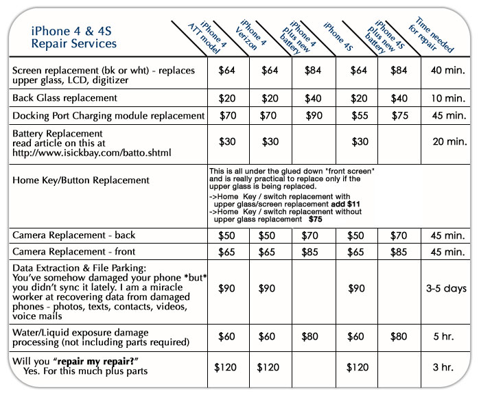 iPhone repair pricing
